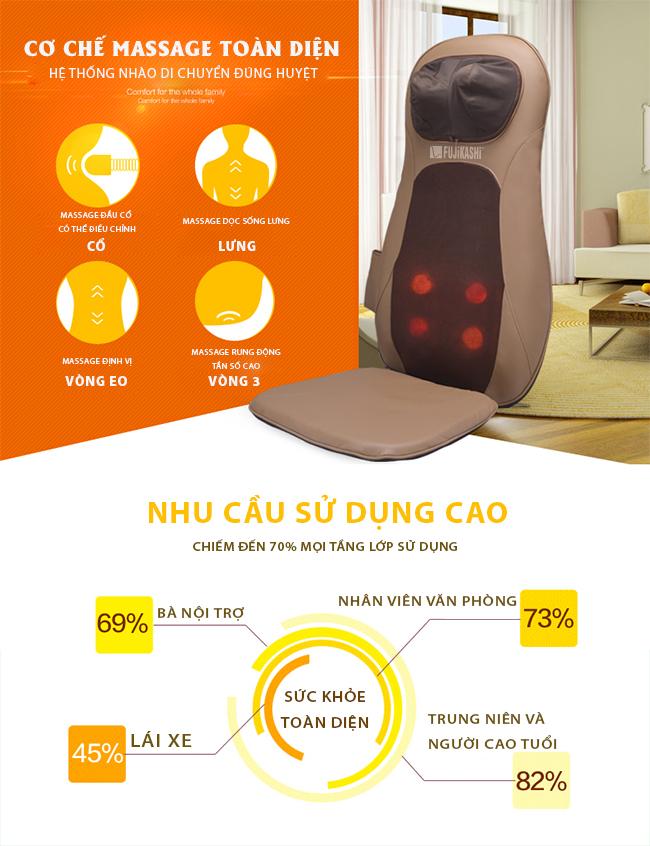 Ghé massage toàn thân Fujikashi RK-978 nhỏ gọn, hiện đại, hỗ trợ massage hiệu quả.