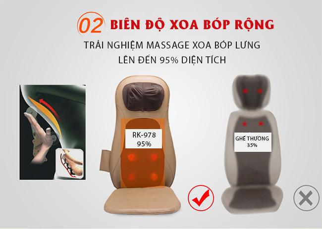 Đệm ghế massage của RK-978 với vùng massage mở rộng.