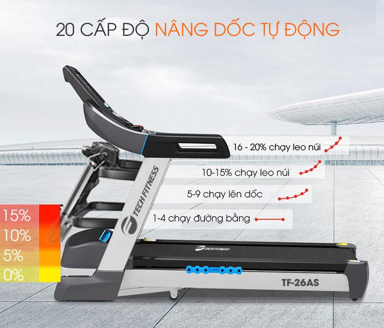 20 cấp độ nâng dốc tự động sẽ tăng độ khó giúp rèn luyện thể lực cao hơn.