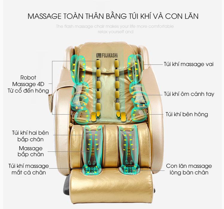Các vị trí túi khí và con lăn thiết kế khoa học mang đến những tính năng massage chính xác, hiệu quả cao đối với từng đối tượng người dùng.