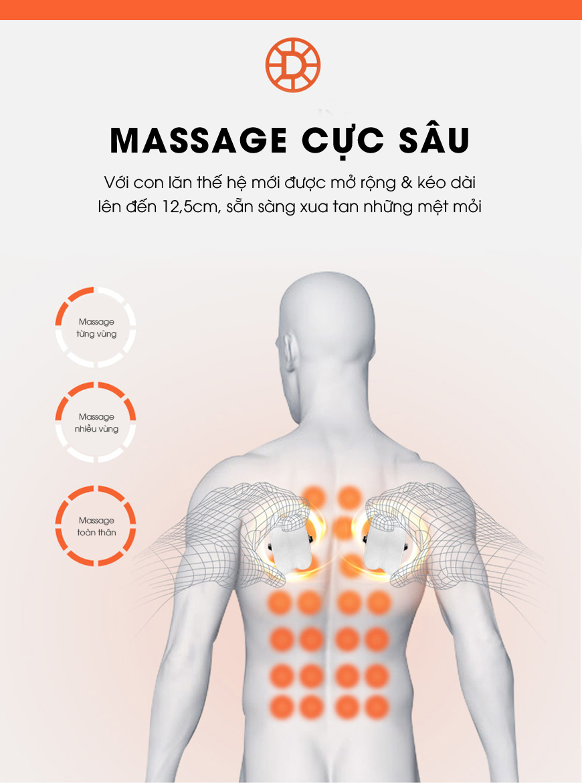 Con lăn mô phỏng vòng cuộn của bàn tay giúp tăng lực massage sâu hơn.