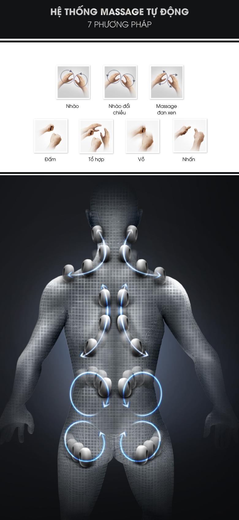 Cấu tạo con lăn được cải tiến massage ôm sát theo đường cong cơ thể.