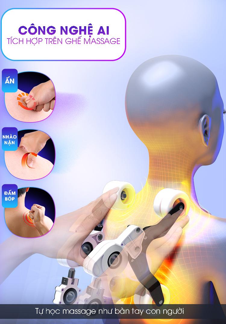 Công nghệ massage con lăn tân tiến bậc nhất hiện nay.
