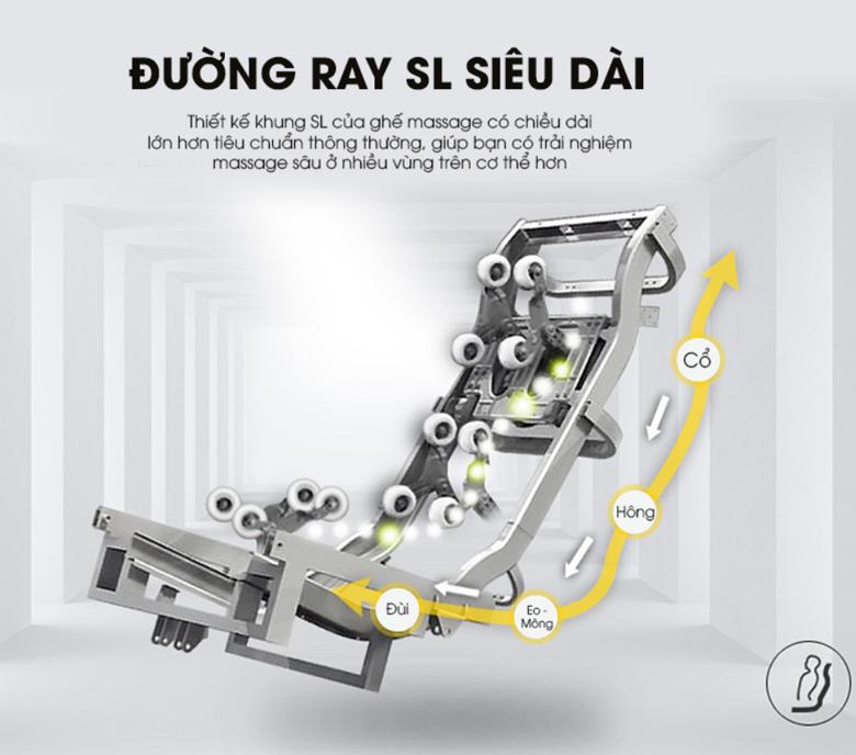 Đường ray con lăn được thiết kế vượt chuẩn định mức thông thường giúp tăng điện tích vùng massage.