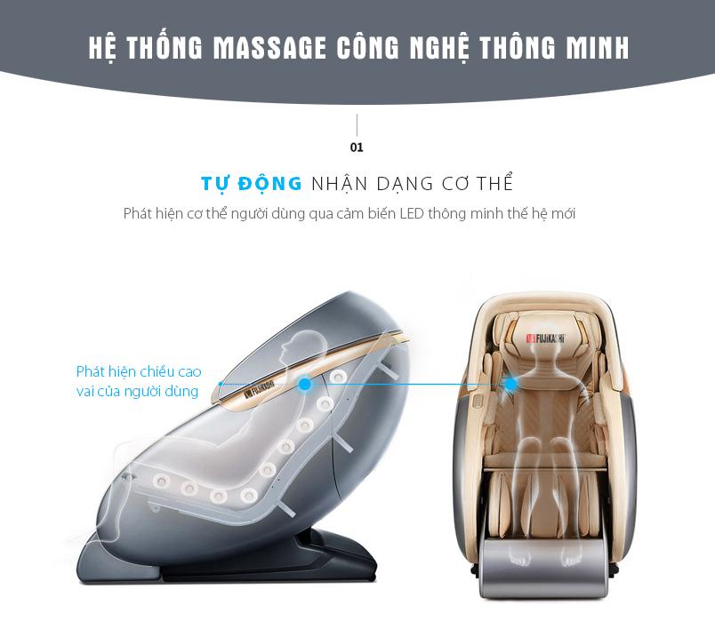 Công nghệ quét tự động tự nhân dạng cơ thể.